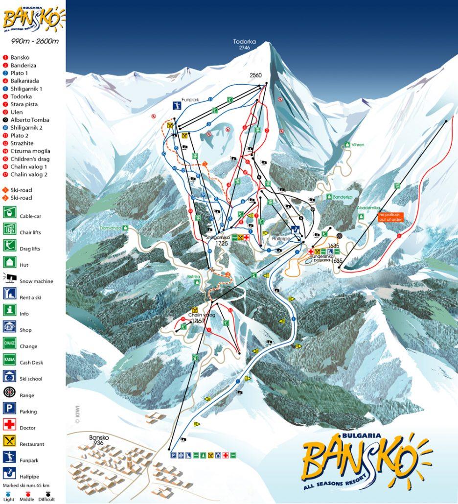 bansko kayak haritasi
