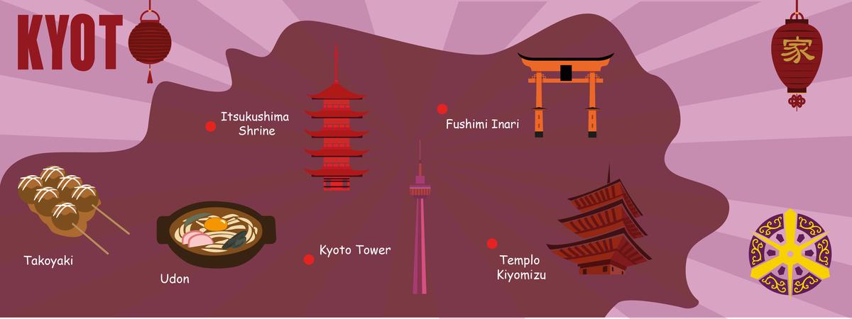 Japonya'da Gezilecek Yerler - Kyoto