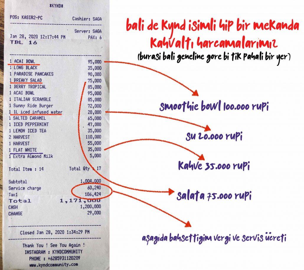 bali'de yemek harcamaları